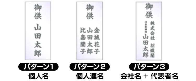 立て札パターン種類
