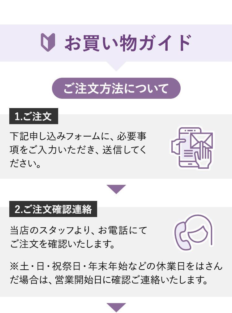 お買い物ガイド ご注文方法について 1.ご注文 2.ご注文確認連絡