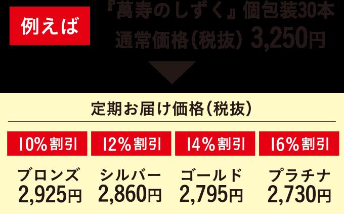 定期お届け価格(税抜)