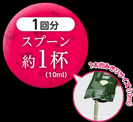 1回分スプーン約1杯(10ml)