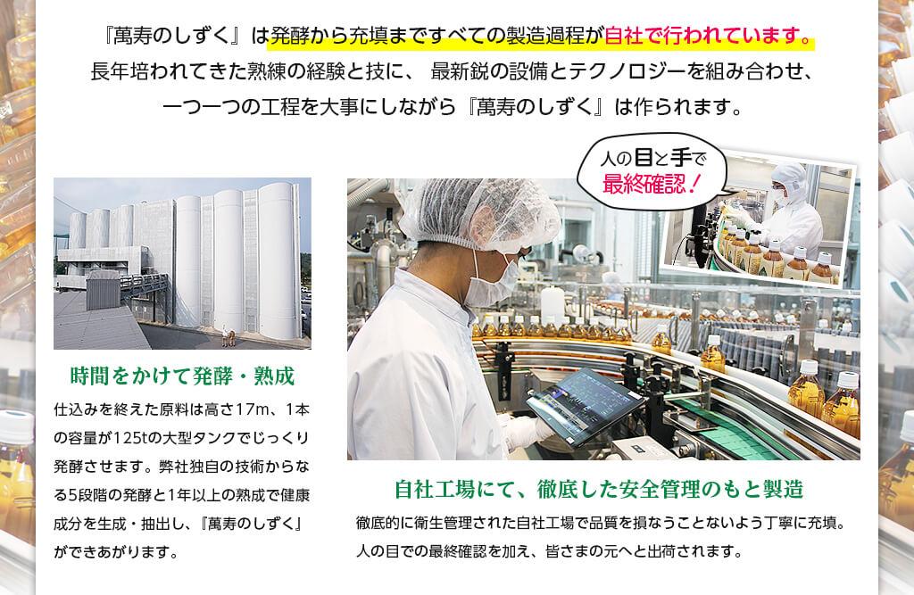 『萬寿のしずく』は発酵から充填まですべての製造過程が自社で行われています。長年培われてきた熟練の経験と技に、最新鋭の設備とテクノロジーを組み合わせ、一つ一つの工程を大事にしながら『萬寿のしずく』は作られます。 時間をかけて発酵・熟成 仕込みを終えた原料は高さ17m、1本の容量が125tの大型タンクでじっくり発酵させます。弊社独自の技術からなる5段階の発酵と1年以上の熟成で健康成分を生成・抽出し、『萬寿のしずく』ができあがります。 自社工場にて、徹底した安全管理のもと製造 徹底的に衛生管理された自社工場で品質を損なうことないよう丁寧に充填。人の目での最終確認を加え、皆さまの元へと出荷されます。