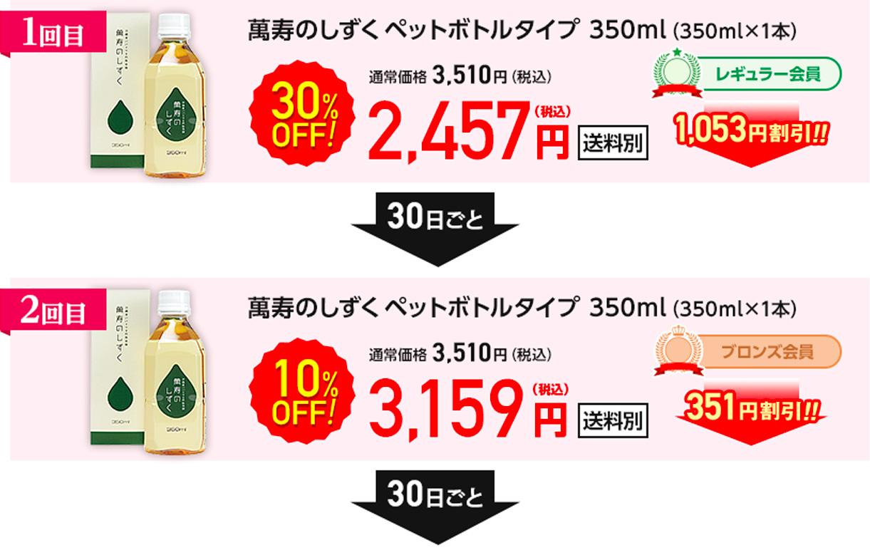 (1回目)30%OFF 2,457円(税込)+送料713円、(2回目)10%OFF 3,159円(税込)+送料713円