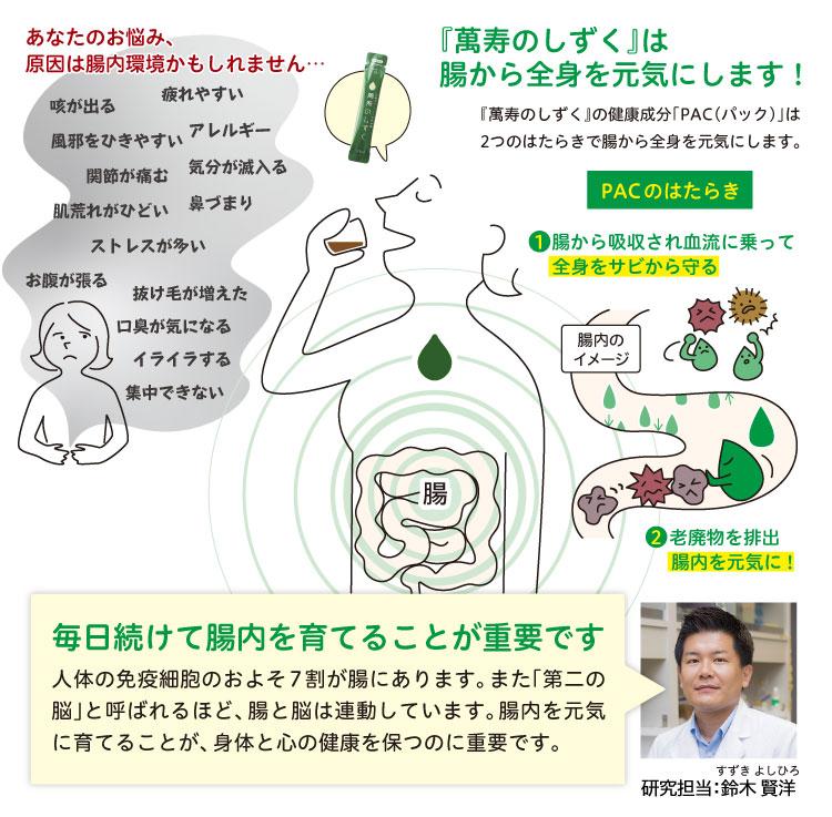萬寿のしずくは腸から体を元気にします!
