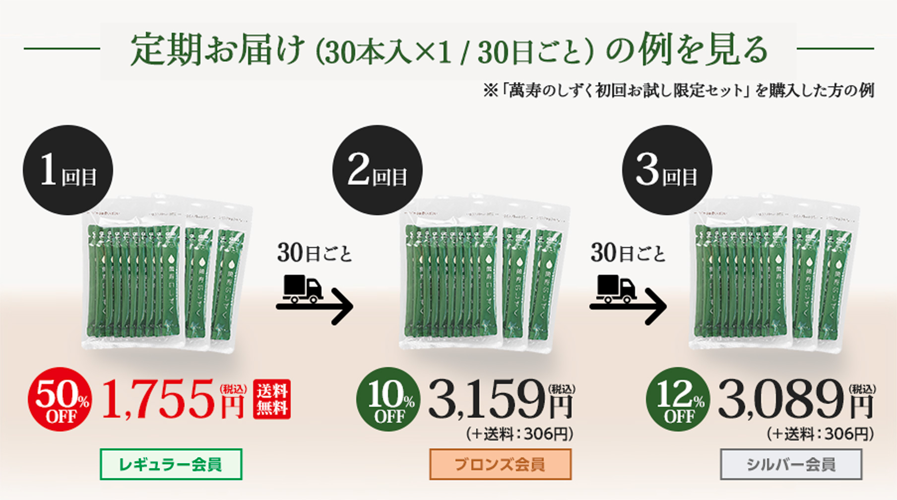 定期お届け(30本入×1 / 30日ごと)の例を見る