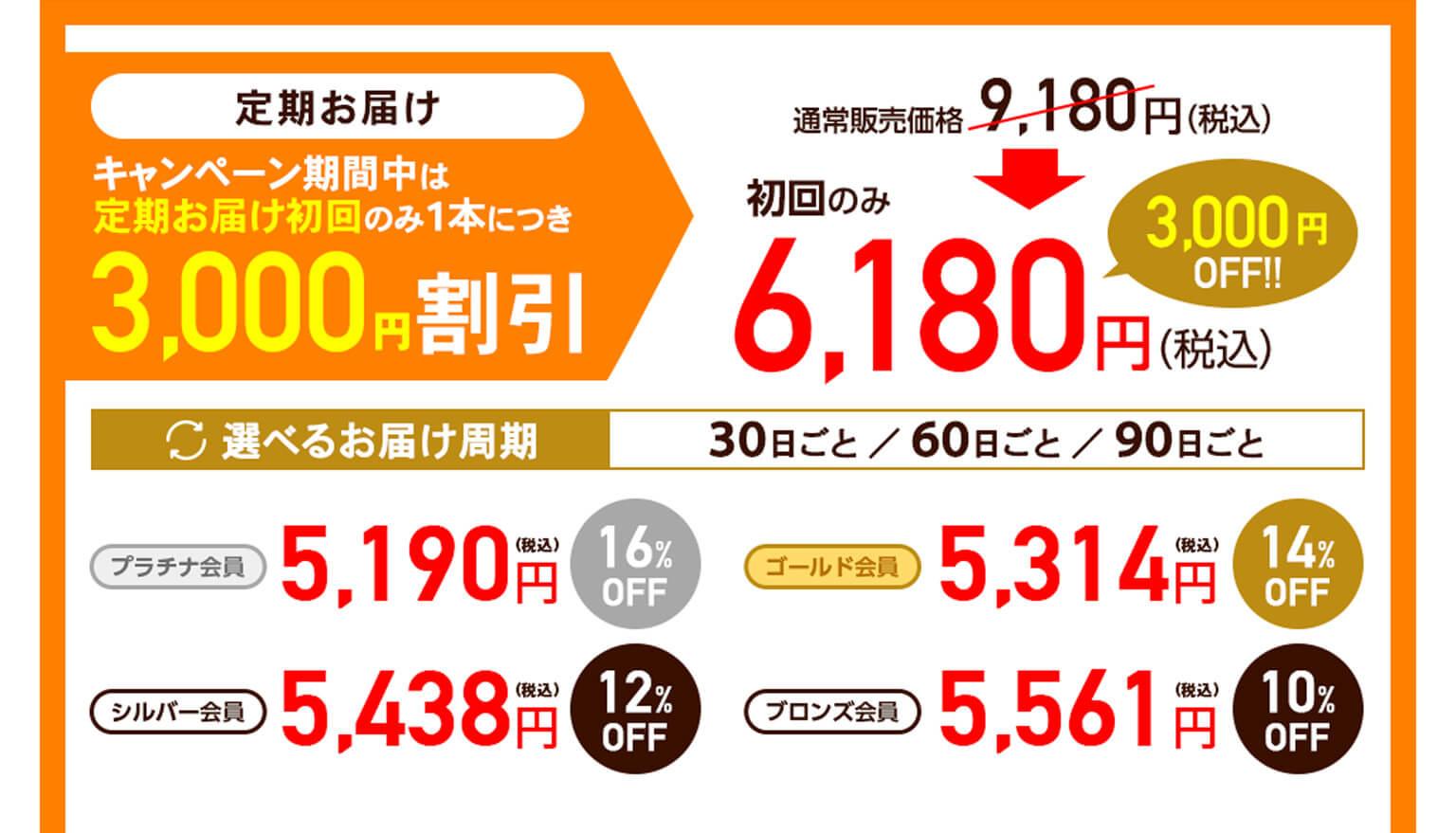 定期お届けの初回1回目は、キャンペーン中:1瓶につき3,000円割引の6,180円(税込)